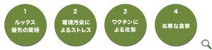 4factor1s